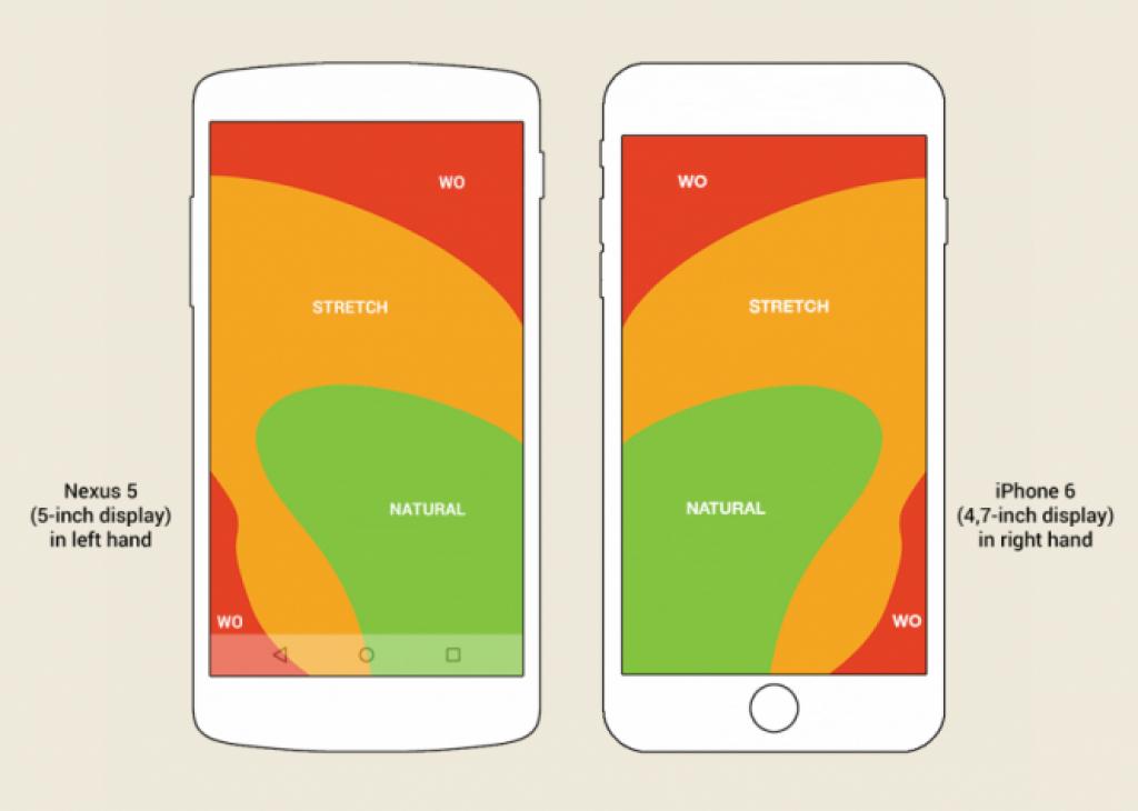 Android опередил iPhone по числу приложений